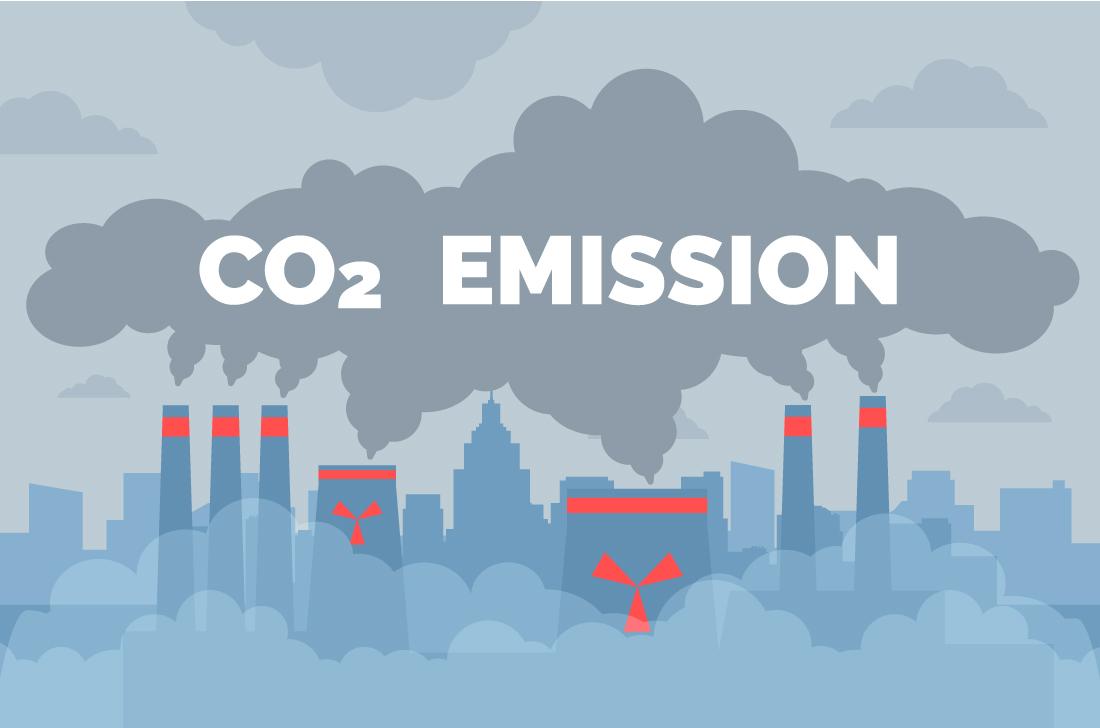 CO2問題